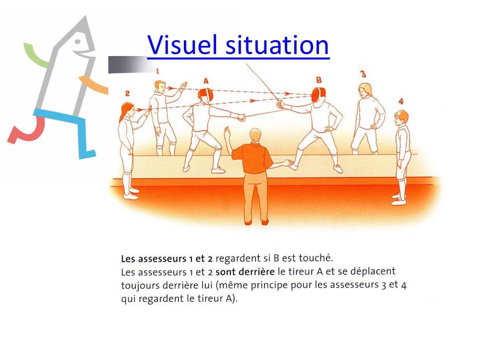 Visuel situation