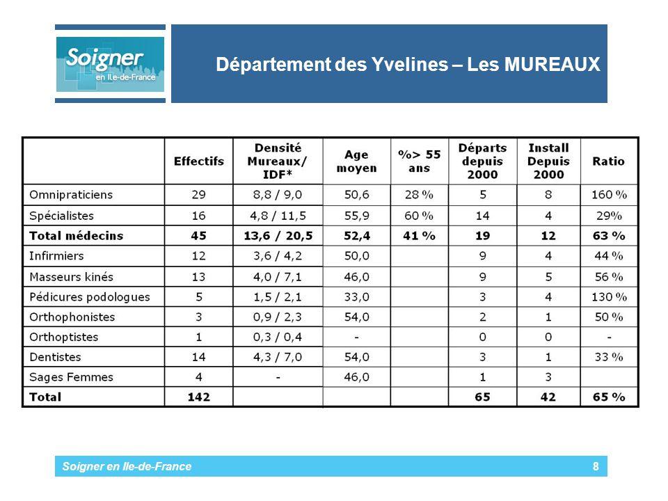 Soigner en Ile-de-France 8 Département des Yvelines – Les MUREAUX