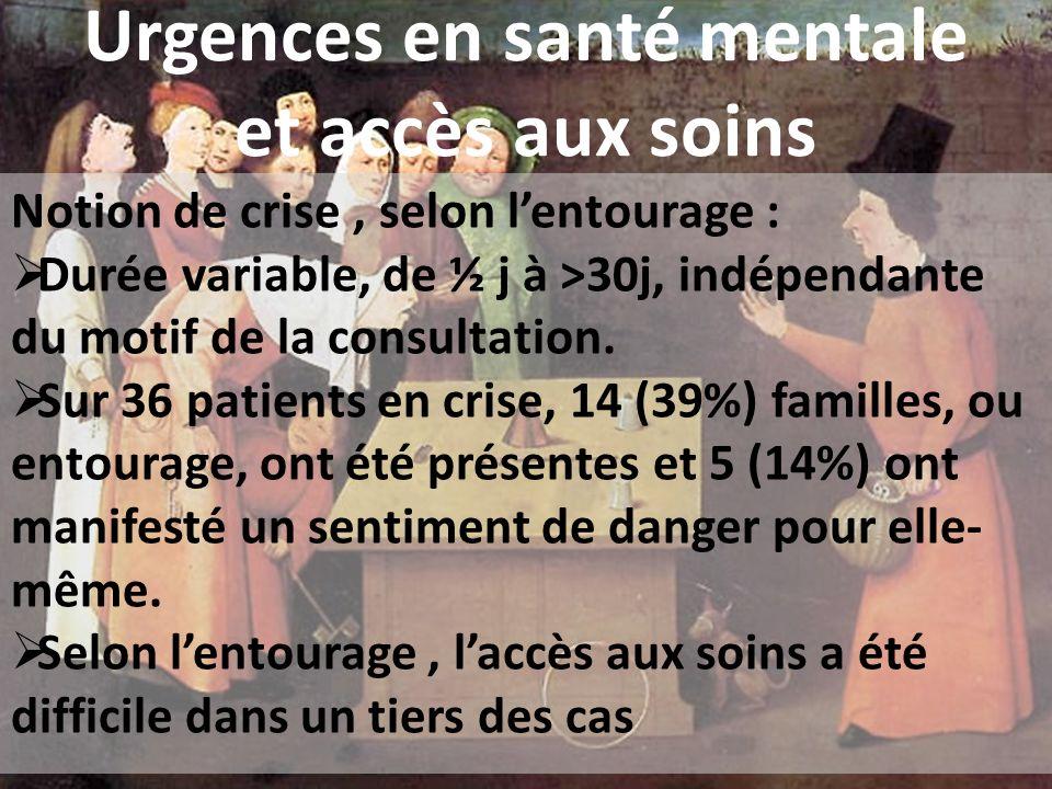 Urgences en santé mentale et accès aux soins Notion de crise, selon lentourage : Durée variable, de ½ j à >30j, indépendante du motif de la consultati