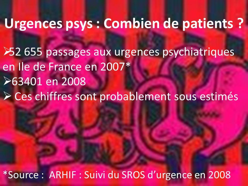 Urgences psys : Combien de patients ? 52 655 passages aux urgences psychiatriques en Ile de France en 2007* 63401 en 2008 Ces chiffres sont probableme