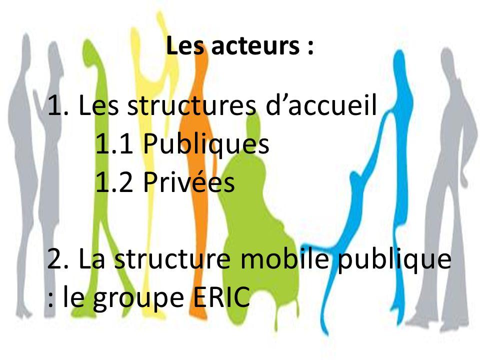 Les acteurs : 1. Les structures daccueil 1.1 Publiques 1.2 Privées 2. La structure mobile publique : le groupe ERIC