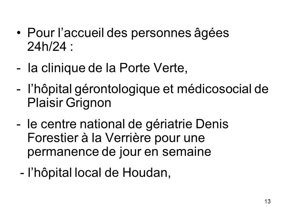 Pour laccueil des personnes âgées 24h/24 : - la clinique de la Porte Verte, - lhôpital gérontologique et médicosocial de Plaisir Grignon -le centre na
