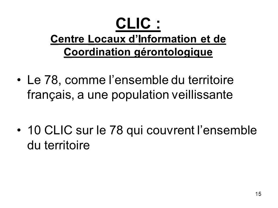 CLI C CLIC : Centre Locaux dInformation et de Coordination gérontologique Le 78, comme lensemble du territoire français, a une population veillissante