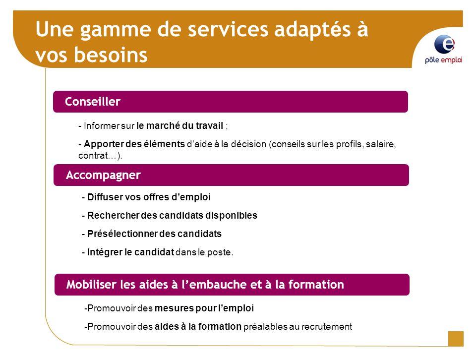 Une gamme de services adapt é s à vos besoins Conseiller - Informer sur le marché du travail ; - Apporter des éléments daide à la décision (conseils sur les profils, salaire, contrat…).