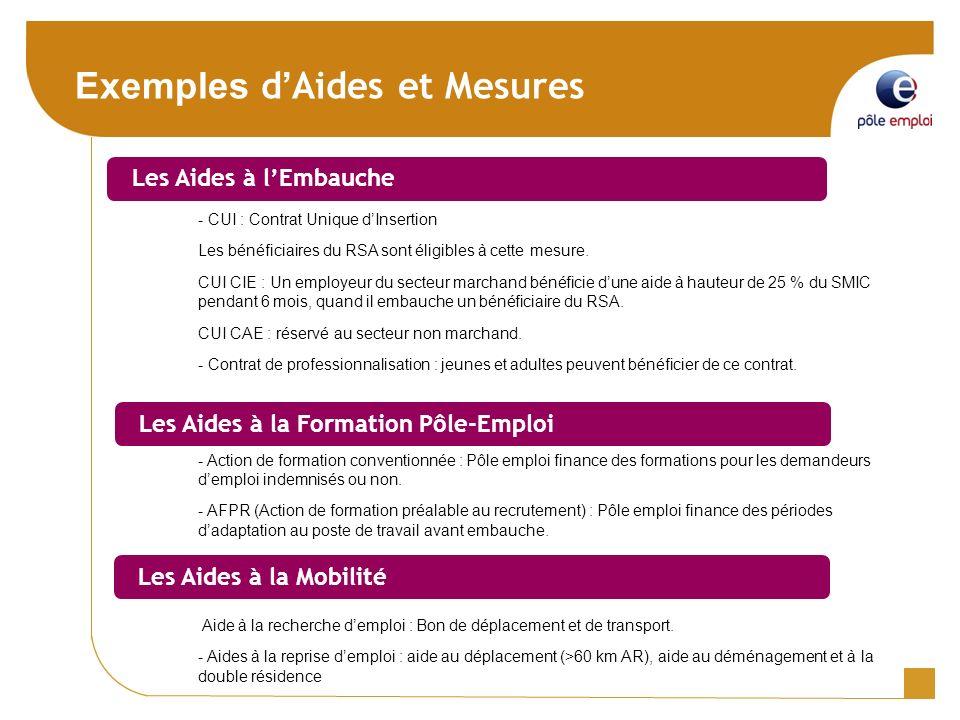 Exemples d Aides et Mesures - CUI : Contrat Unique dInsertion Les bénéficiaires du RSA sont éligibles à cette mesure.