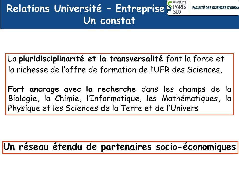 Relations Université – Entreprise Un constat La pluridisciplinarité et la transversalité font la force et la richesse de loffre de formation de lUFR d