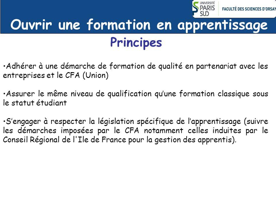 Principes Ouvrir une formation en apprentissage Adhérer à une démarche de formation de qualité en partenariat avec les entreprises et le CFA (Union) A