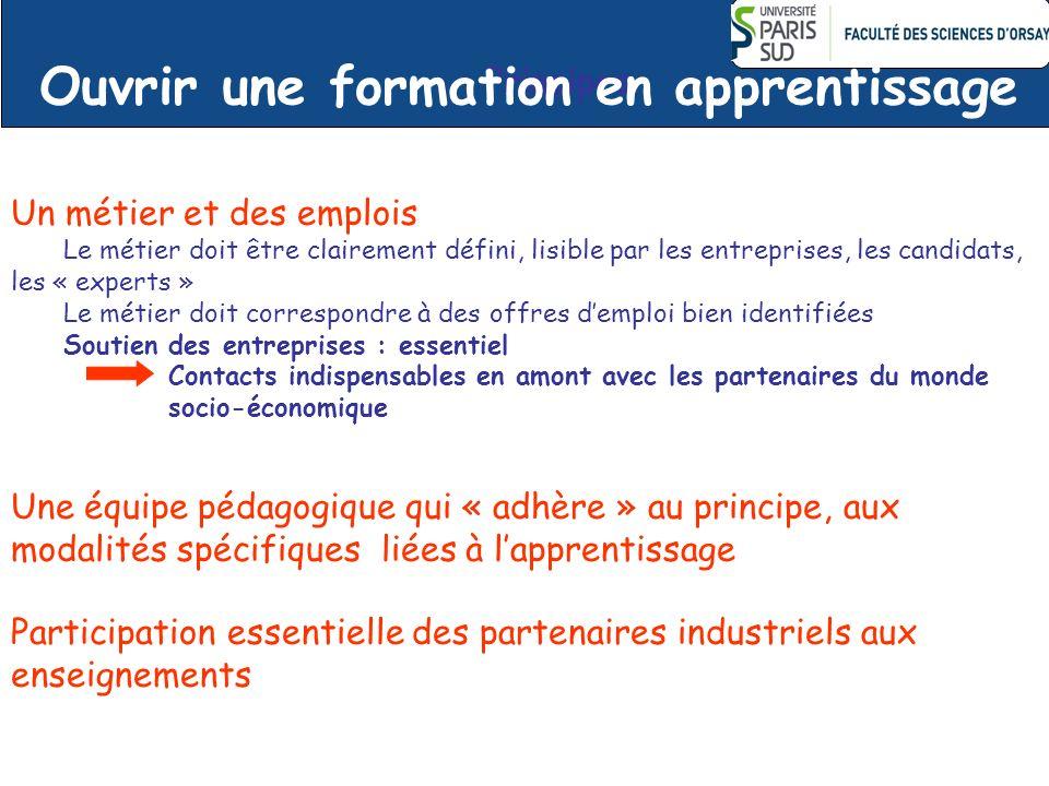 Principes Un métier et des emplois Le métier doit être clairement défini, lisible par les entreprises, les candidats, les « experts » Le métier doit c