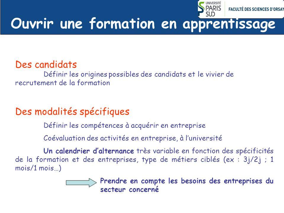 Des candidats Définir les origines possibles des candidats et le vivier de recrutement de la formation Des modalités spécifiques Définir les compétenc