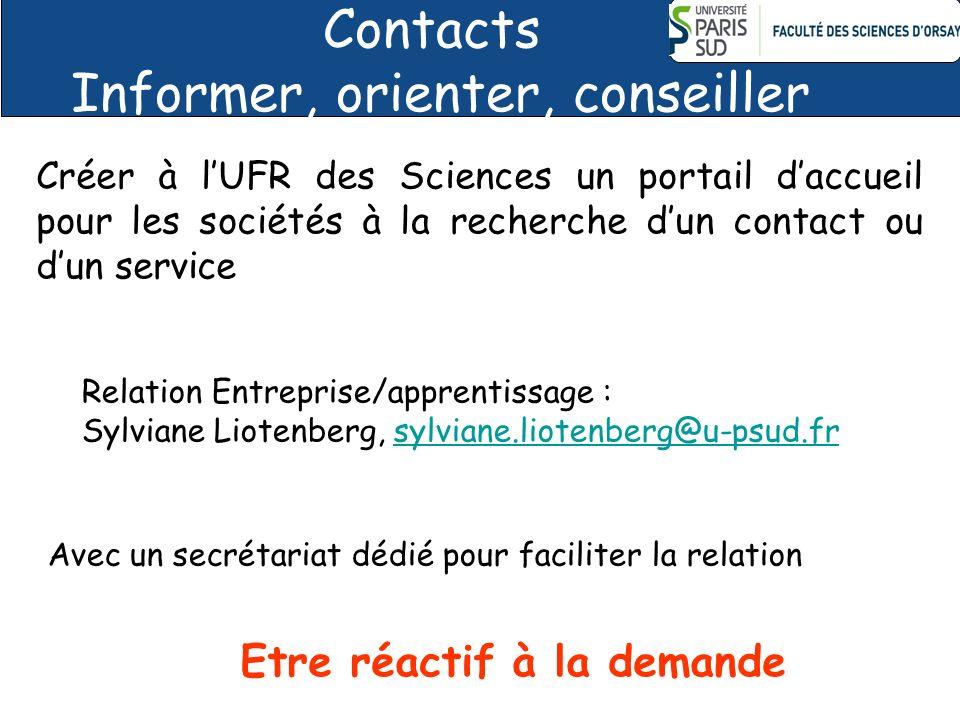 Contacts Informer, orienter, conseiller Relation Entreprise/apprentissage : Sylviane Liotenberg, sylviane.liotenberg@u-psud.frsylviane.liotenberg@u-ps