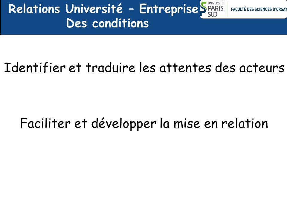 Relations Université – Entreprise Des conditions Identifier et traduire les attentes des acteurs Faciliter et développer la mise en relation