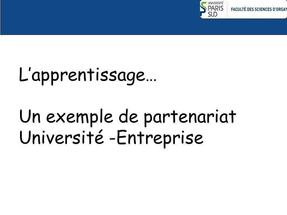 Lapprentissage… Un exemple de partenariat Université -Entreprise