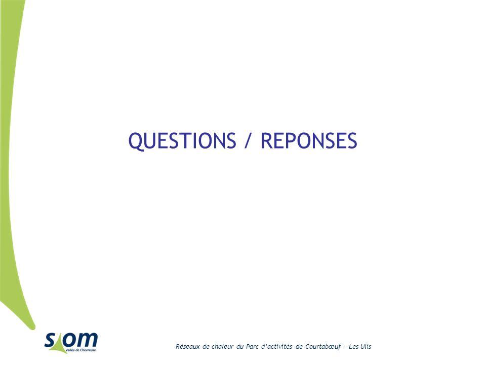 Réseaux de chaleur du Parc dactivités de Courtabœuf – Les Ulis QUESTIONS / REPONSES