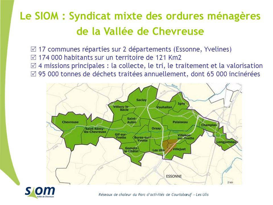 Réseaux de chaleur du Parc dactivités de Courtabœuf – Les Ulis 17 communes réparties sur 2 départements (Essonne, Yvelines) 174 000 habitants sur un t