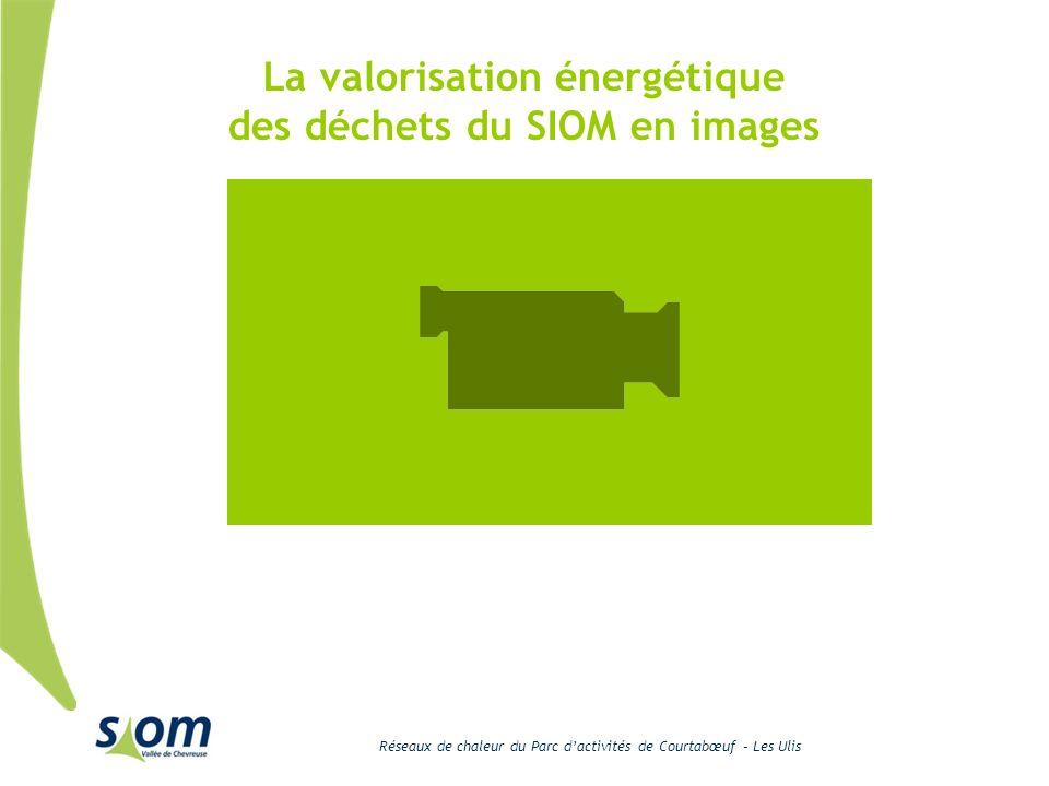 Réseaux de chaleur du Parc dactivités de Courtabœuf – Les Ulis La valorisation énergétique des déchets du SIOM en images
