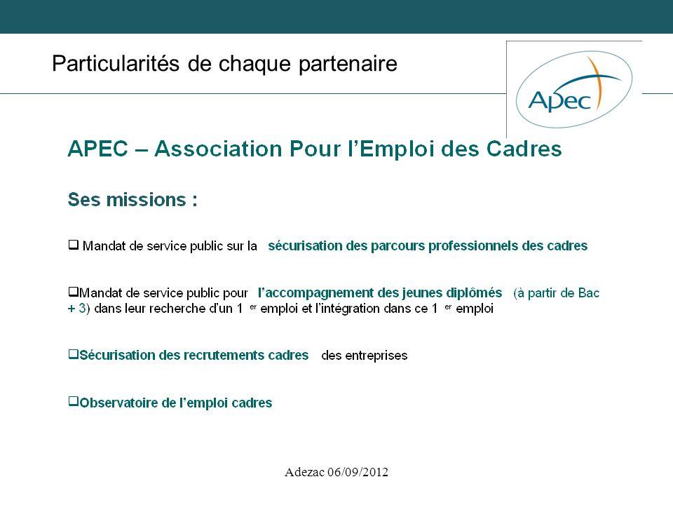 Adezac 06/09/2012 Particularités de chaque partenaire