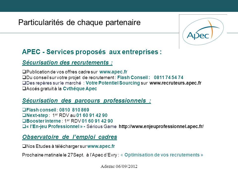 Adezac 06/09/2012 Particularités de chaque partenaire APEC - Services proposés aux entreprises : Sécurisation des recrutements : Publication de vos of