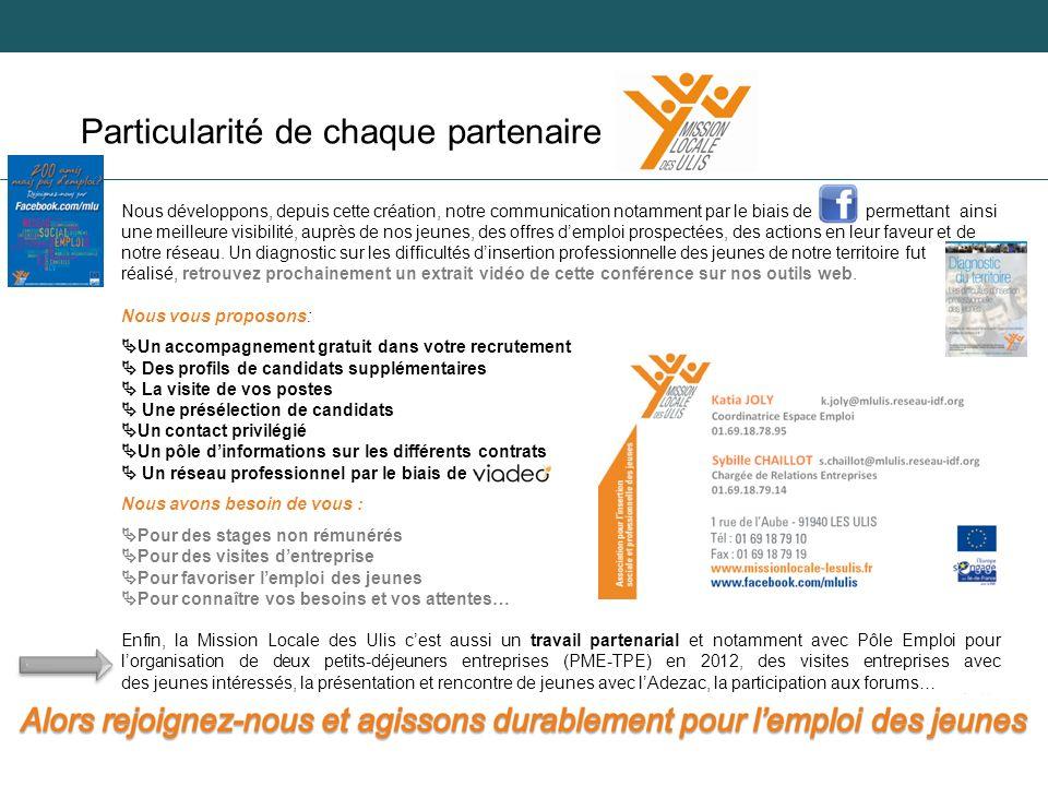 Adezac 06/09/2012 Particularité de chaque partenaire Nous développons, depuis cette création, notre communication notamment par le biais de permettant