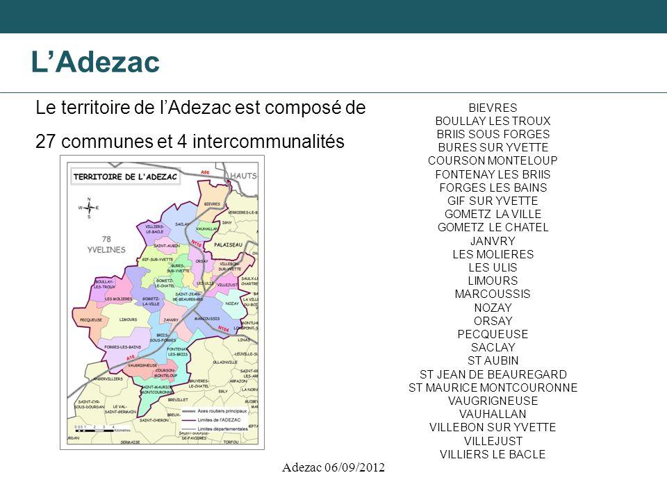 Adezac 06/09/2012 LAdezac Le territoire de lAdezac est composé de 27 communes et 4 intercommunalités BIEVRES BOULLAY LES TROUX BRIIS SOUS FORGES BURES