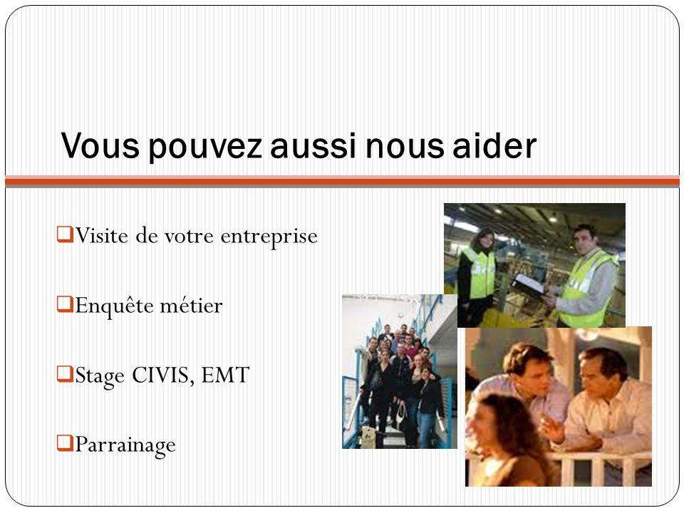 Vous pouvez aussi nous aider Visite de votre entreprise Enquête métier Stage CIVIS, EMT Parrainage