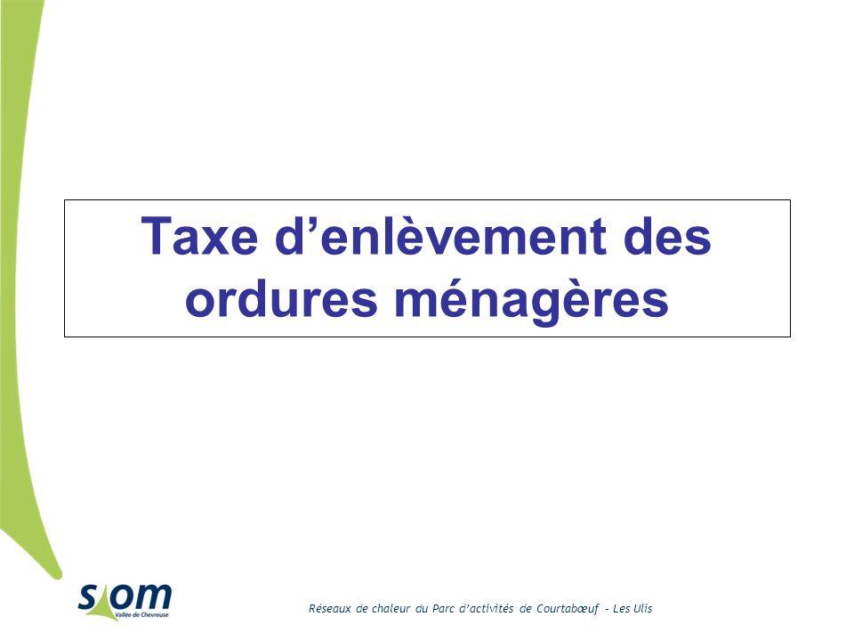 Réseaux de chaleur du Parc dactivités de Courtabœuf – Les Ulis TEOM : le cadre règlementaire La TEOM porte sur toutes les propriétés soumises à la taxe foncière sur les propriétés bâties ou qui en sont temporairement exonérées.