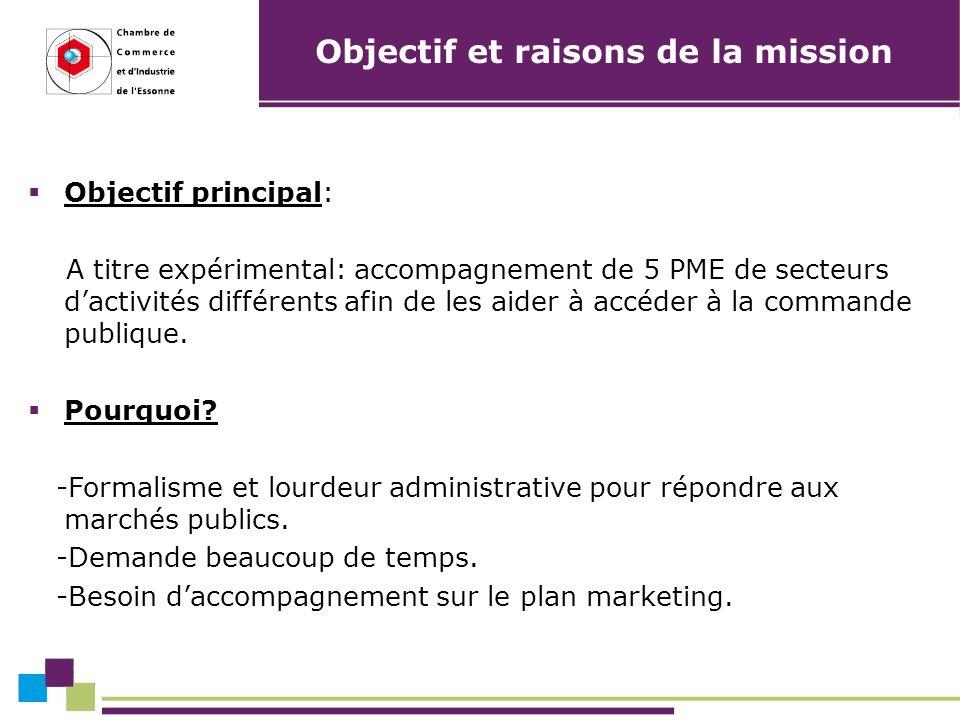 Objectif et raisons de la mission Objectif principal: A titre expérimental: accompagnement de 5 PME de secteurs dactivités différents afin de les aider à accéder à la commande publique.