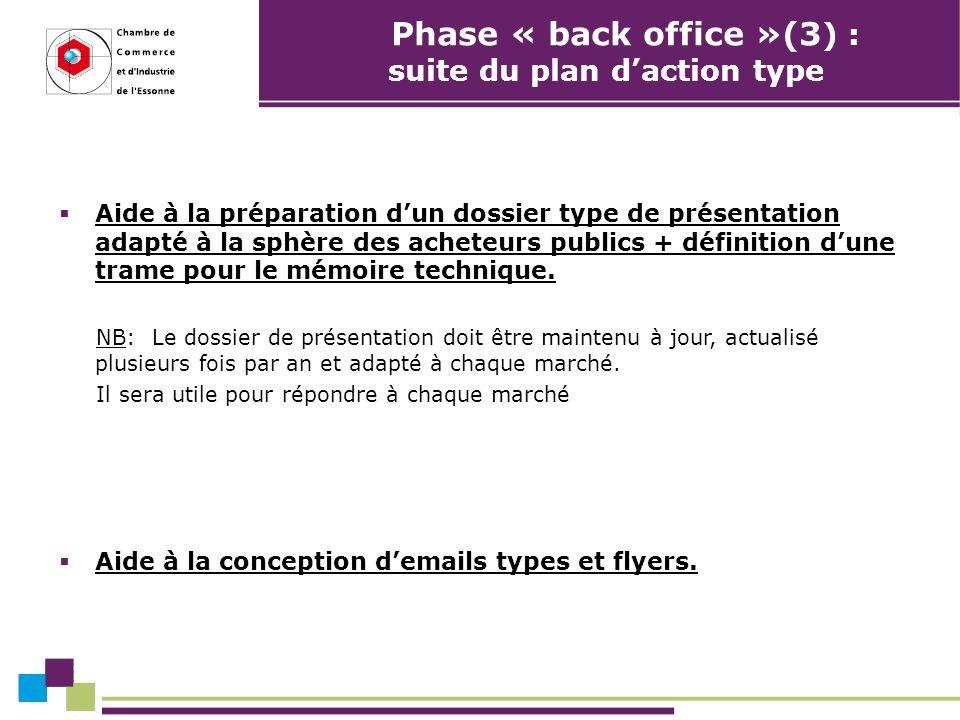 Phase « back office »(3 ) : suite du plan daction type Aide à la préparation dun dossier type de présentation adapté à la sphère des acheteurs publics + définition dune trame pour le mémoire technique.