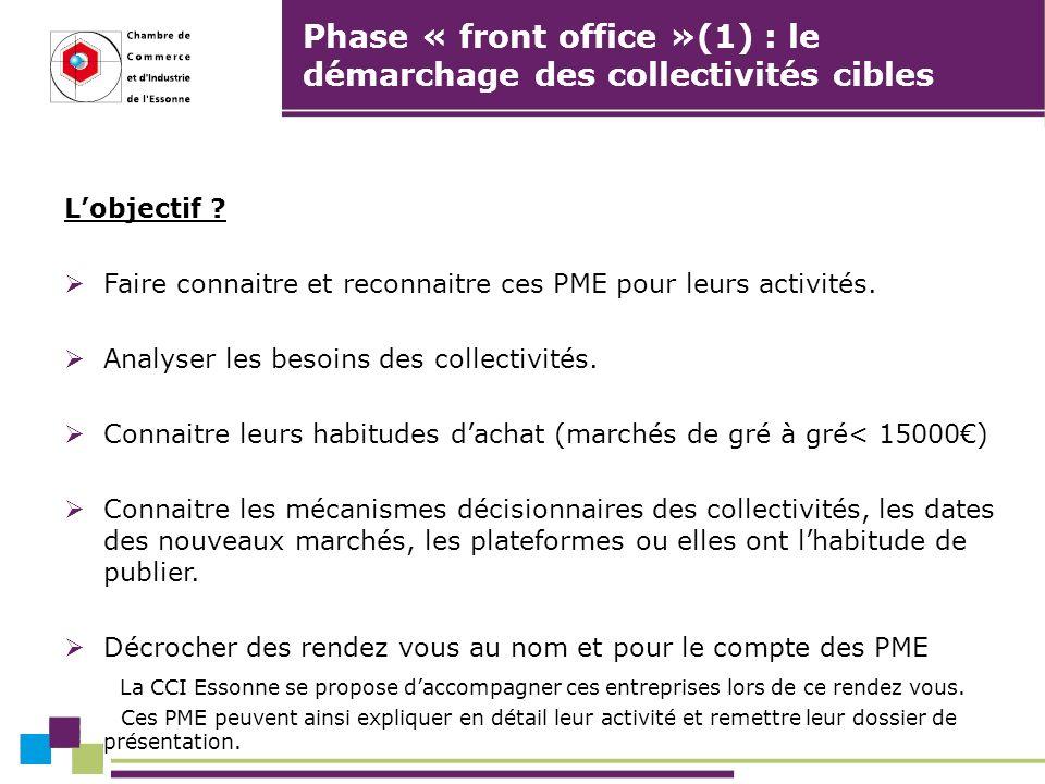 Phase « front office »(1) : le démarchage des collectivités cibles Lobjectif ? Faire connaitre et reconnaitre ces PME pour leurs activités. Analyser l