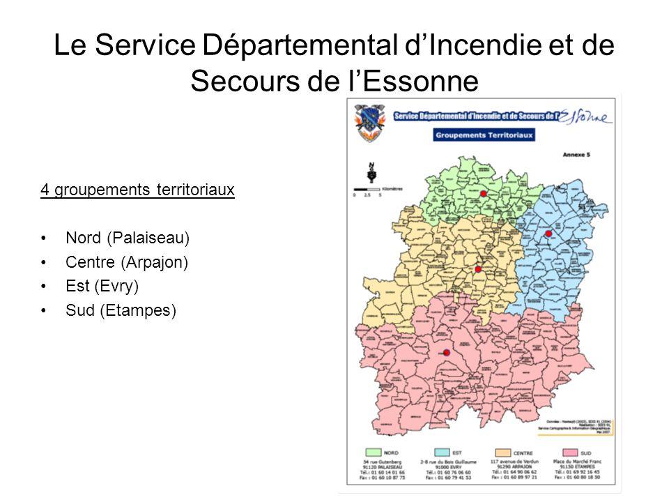 4 groupements territoriaux Nord (Palaiseau) Centre (Arpajon) Est (Evry) Sud (Etampes)
