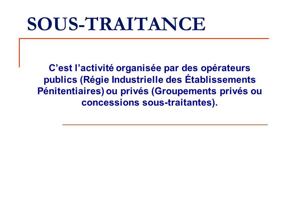 LES FORMES DE TRAVAIL PENITENTIAIRE DEUX FORMES DE TRAVAIL : - SOUS-TRAITANCE - CONCESSION