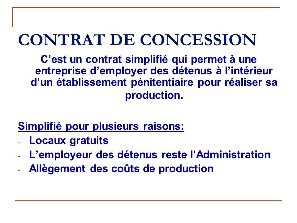GROUPEMENTS PRIVES 2 partenaires (Sodexo et Themis) 1) Sodexo (Société dinvestissement et de gestion des établissements pénitentiaires ) SODEXO est pr
