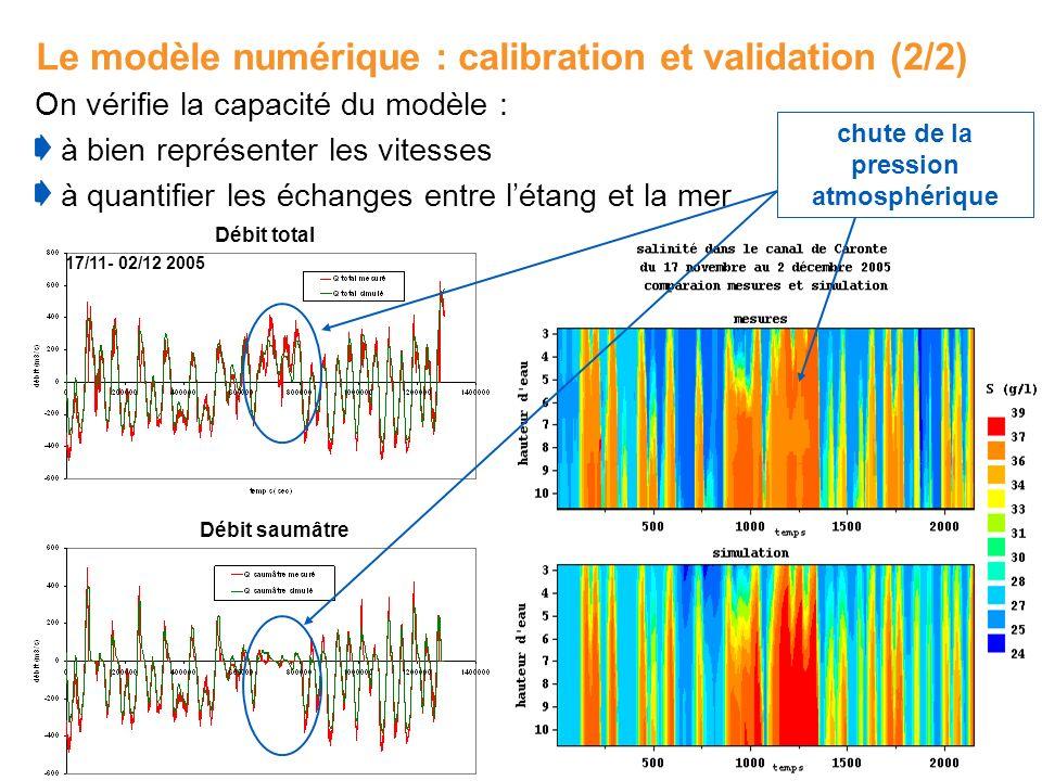 Le modèle numérique : calibration et validation (2/2) Débit totalDébit solide Débit marinDébit saumâtre 17/11- 02/12 2005 chute de la pression atmosph