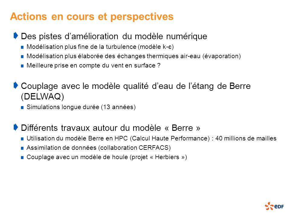 Actions en cours et perspectives Des pistes damélioration du modèle numérique Modélisation plus fine de la turbulence (modèle k-є) Modélisation plus é