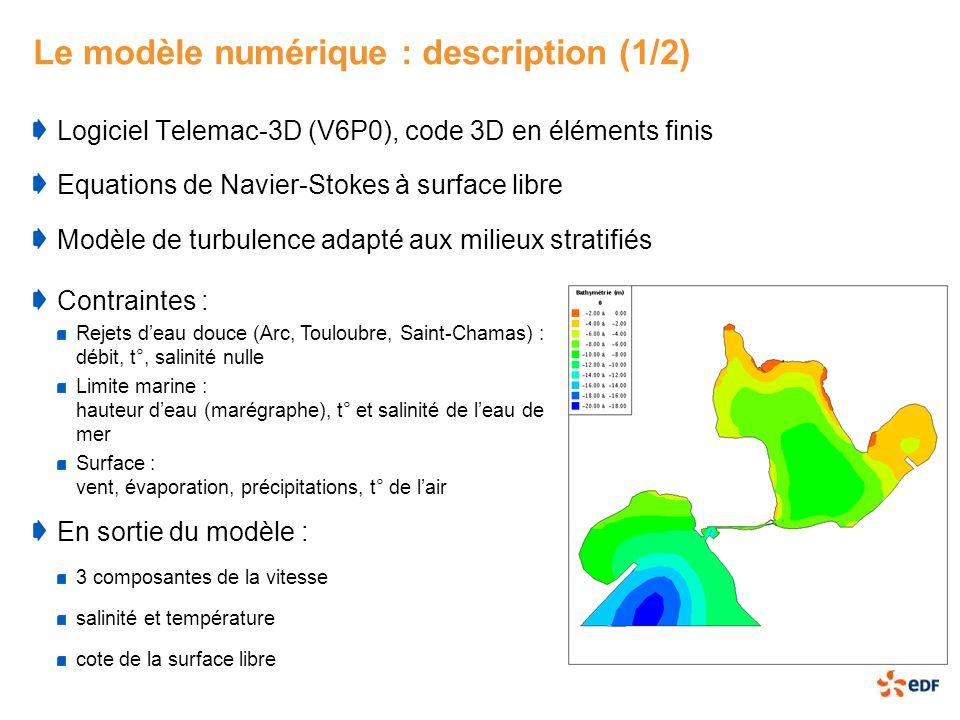 Le modèle numérique : description (1/2) Logiciel Telemac-3D (V6P0), code 3D en éléments finis Equations de Navier-Stokes à surface libre Modèle de tur