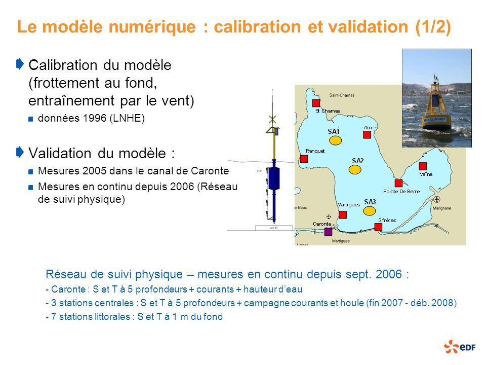 Le modèle numérique : calibration et validation (1/2) Calibration du modèle (frottement au fond, entraînement par le vent) données 1996 (LNHE) Validat
