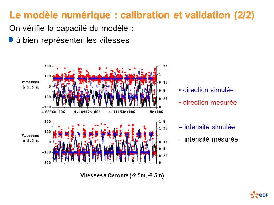 Le modèle numérique : calibration et validation (2/2) On vérifie la capacité du modèle : à bien représenter les vitesses Vitesses à Caronte (-2.5m, -9