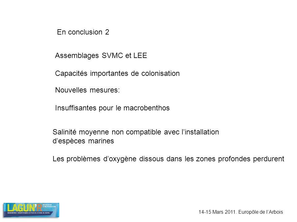 14-15 Mars 2011. Europôle de lArbois Assemblages SVMC et LEE Capacités importantes de colonisation Nouvelles mesures: Insuffisantes pour le macrobenth
