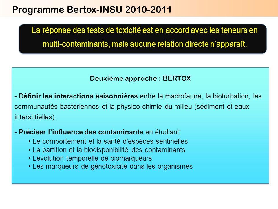 Programme Bertox-INSU 2010-2011 Deuxième approche : BERTOX - Définir les interactions saisonnières entre la macrofaune, la bioturbation, les communaut