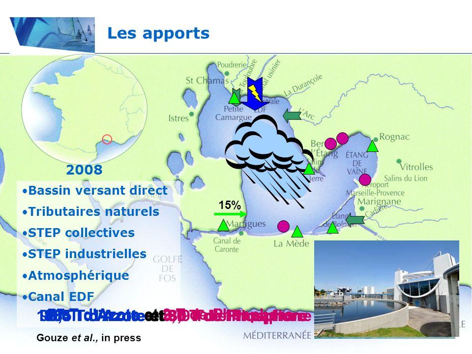 Bilan Global En 2006 1545,9 T Azote 203,3 T Phosphore En 2008 2278,4 T Azote 203,6 T Phosphore NT PT