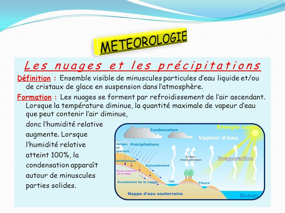 Les nuages et les précipitations Définition : Ensemble visible de minuscules particules deau liquide et/ou de cristaux de glace en suspension dans lat