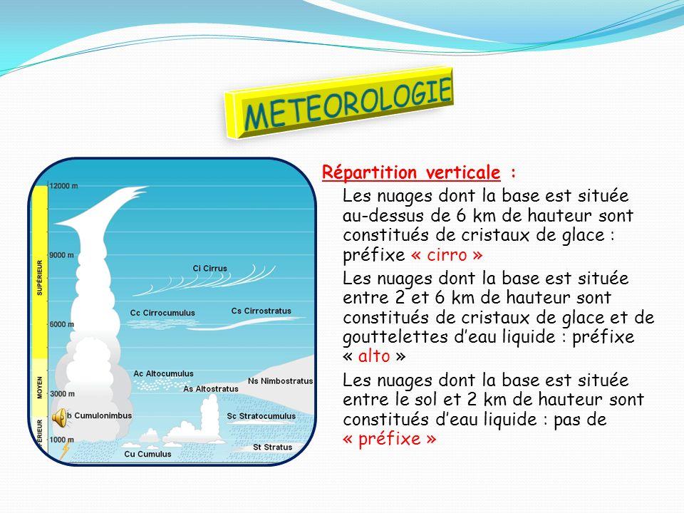 Répartition verticale : Les nuages dont la base est située au-dessus de 6 km de hauteur sont constitués de cristaux de glace : préfixe « cirro » Les n