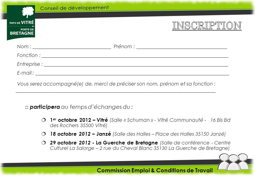 Merci, de nous retourner ce bulletin dinscription, avant le 24 septembre 2012, par : Courrier postal : Conseil de Développement du Pays de Vitré Porte de Bretagne Maison de leau – Parc du Castel 35220 CHATEAUBOURG Ou Mail : conseil.developpement@paysdevitre.org Commission Emploi & Conditions de Travail Contact : Laura POTTIER, Animatrice du Conseil de Développement : 02.99.00.91.12 / E-mail : conseil.developpement@paysdevitre.org
