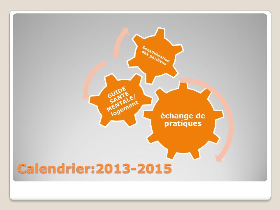 Calendrier:2013-2015 échange de pratiques GUIDE SANTE MENTALE/ logement Sensibilisation des gardiens