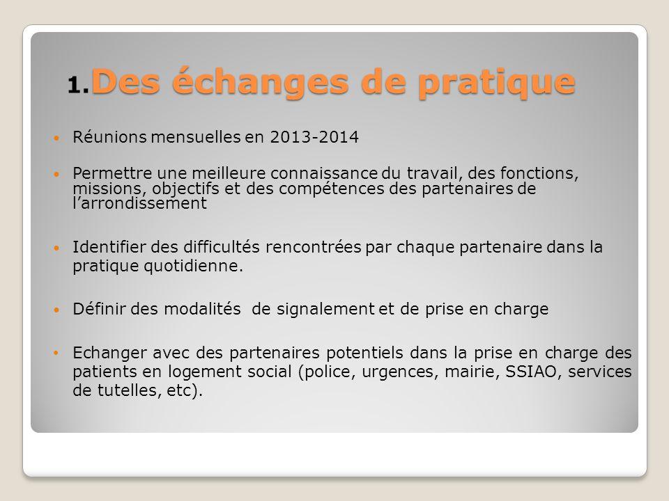 Des échanges de pratique 1. Des échanges de pratique Réunions mensuelles en 2013-2014 Permettre une meilleure connaissance du travail, des fonctions,