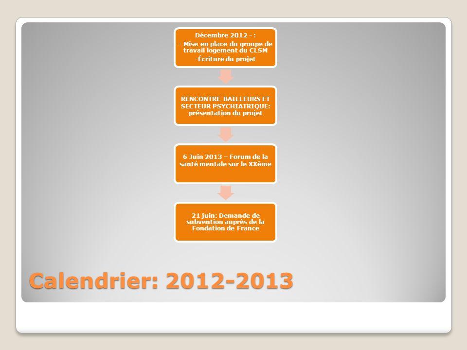 Calendrier: 2012-2013 Décembre 2012 - : - Mise en place du groupe de travail logement du CLSM -Écriture du projet RENCONTRE BAILLEURS ET SECTEUR PSYCH