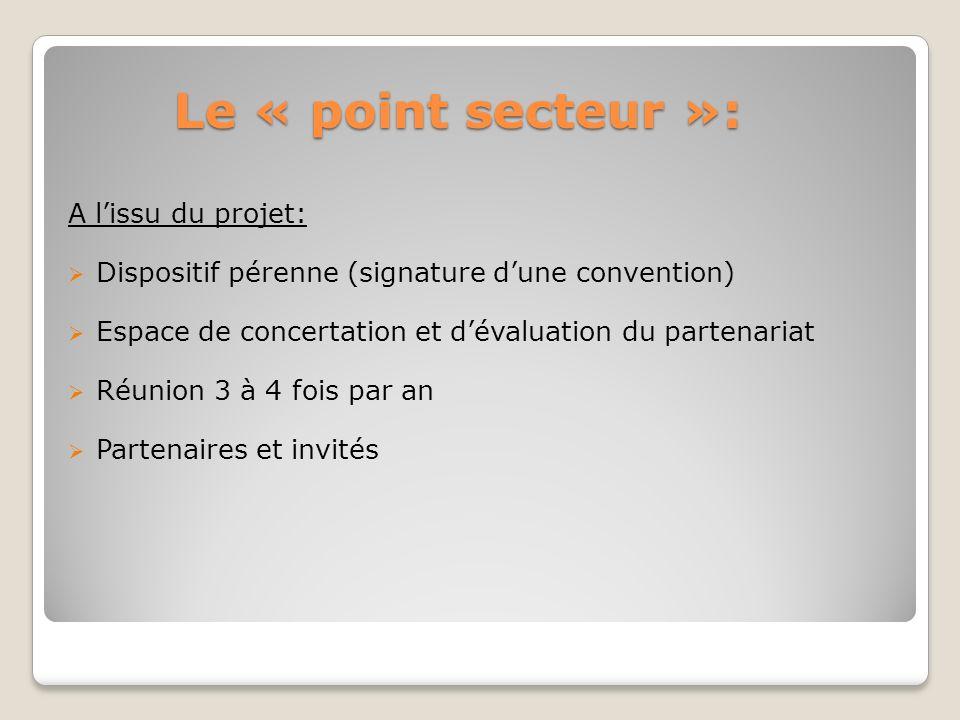 Le « point secteur »: A lissu du projet: Dispositif pérenne (signature dune convention) Espace de concertation et dévaluation du partenariat Réunion 3