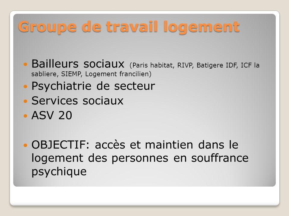 Groupe de travail logement Bailleurs sociaux (Paris habitat, RIVP, Batigere IDF, ICF la sabliere, SIEMP, Logement francilien) Psychiatrie de secteur S