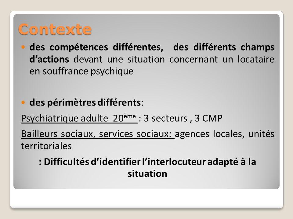 Contexte des compétences différentes, des différents champs dactions devant une situation concernant un locataire en souffrance psychique des périmètr