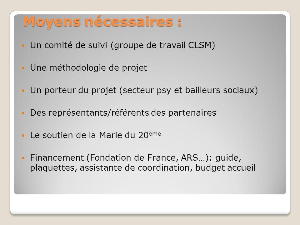 Moyens nécessaires : Un comité de suivi (groupe de travail CLSM) Une méthodologie de projet Un porteur du projet (secteur psy et bailleurs sociaux) De