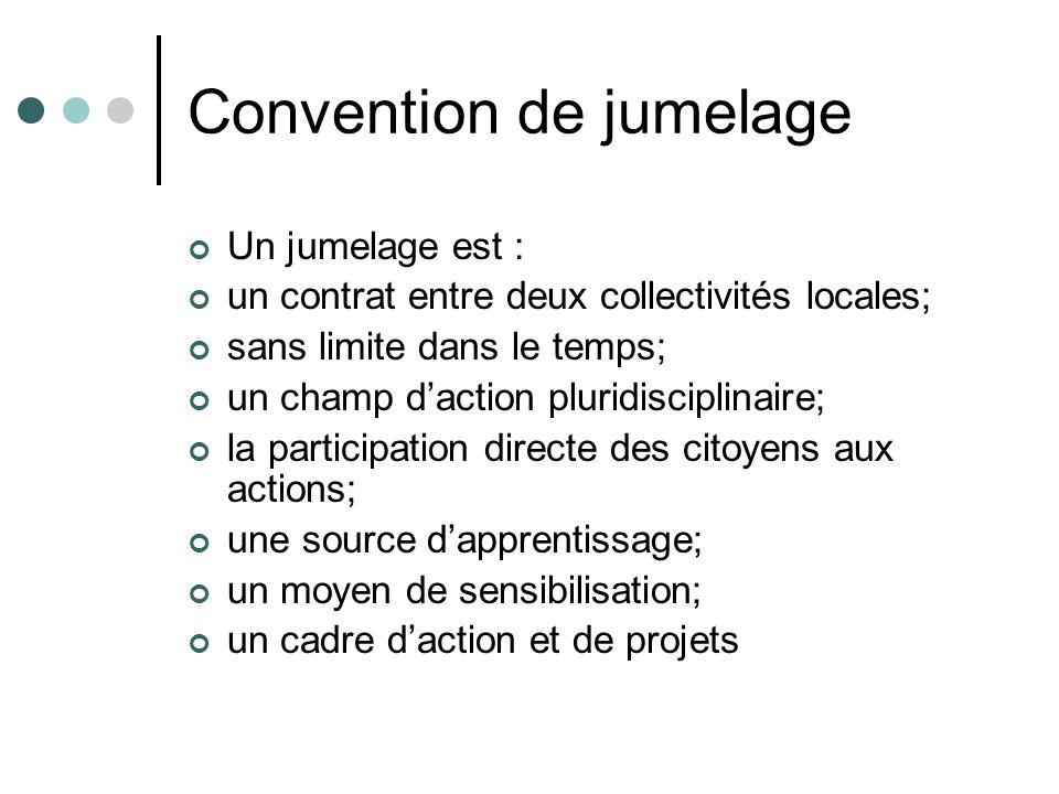 Convention de jumelage Un jumelage est : un contrat entre deux collectivités locales; sans limite dans le temps; un champ daction pluridisciplinaire;